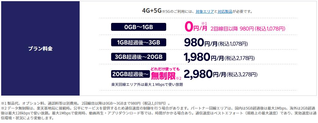 f:id:NY-okinawa:20210605045304p:plain