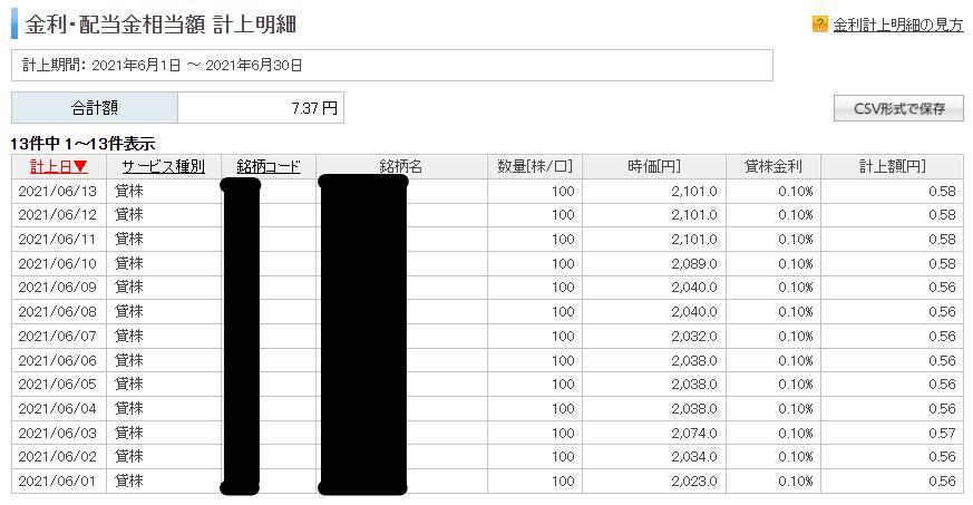 f:id:NY-okinawa:20210613045131j:plain