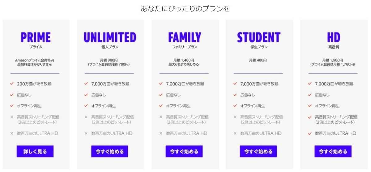 f:id:NY-okinawa:20210619044646j:plain