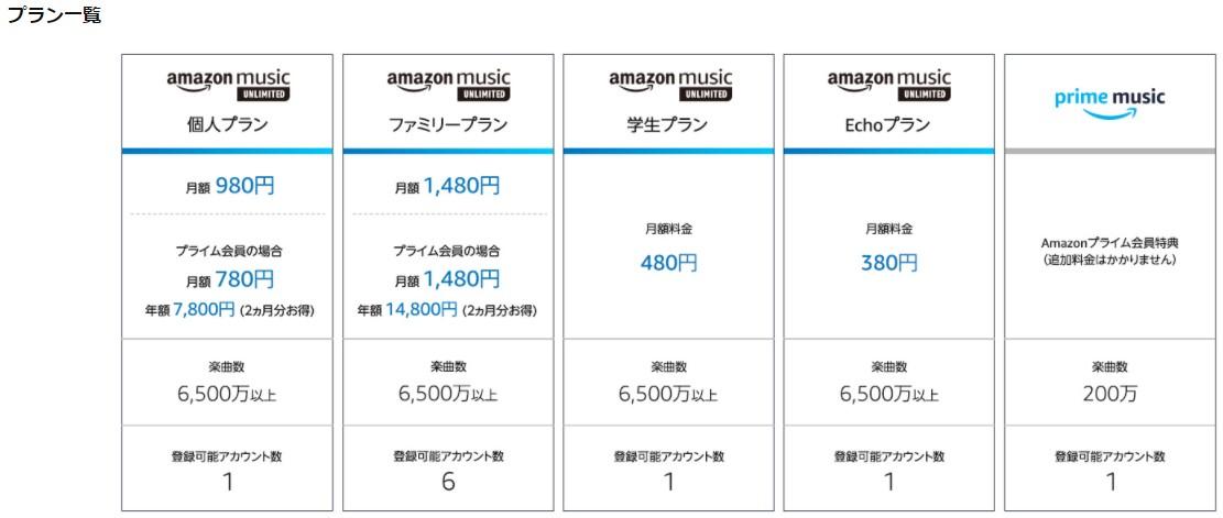 f:id:NY-okinawa:20210619044746j:plain