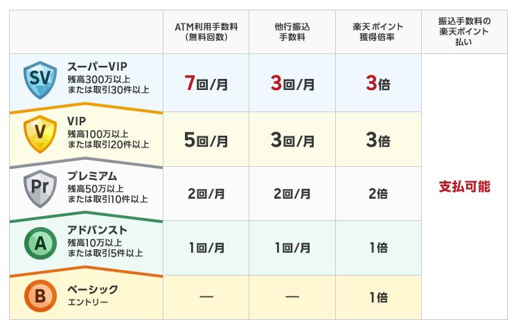 f:id:NY-okinawa:20210914052923p:plain