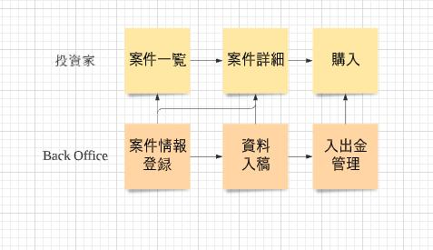 f:id:N_taisho:20210524231449p:plain