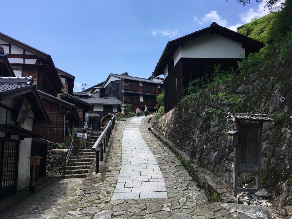 f:id:Nagai:20180609104258j:image