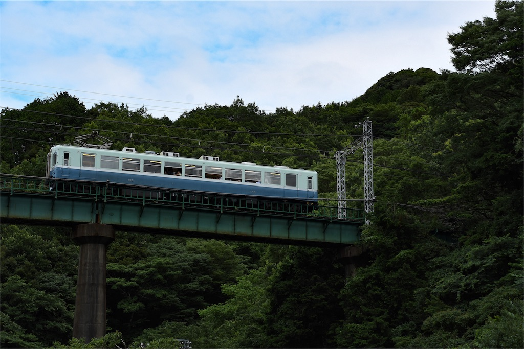 f:id:Nagaoka103:20190709203914j:image