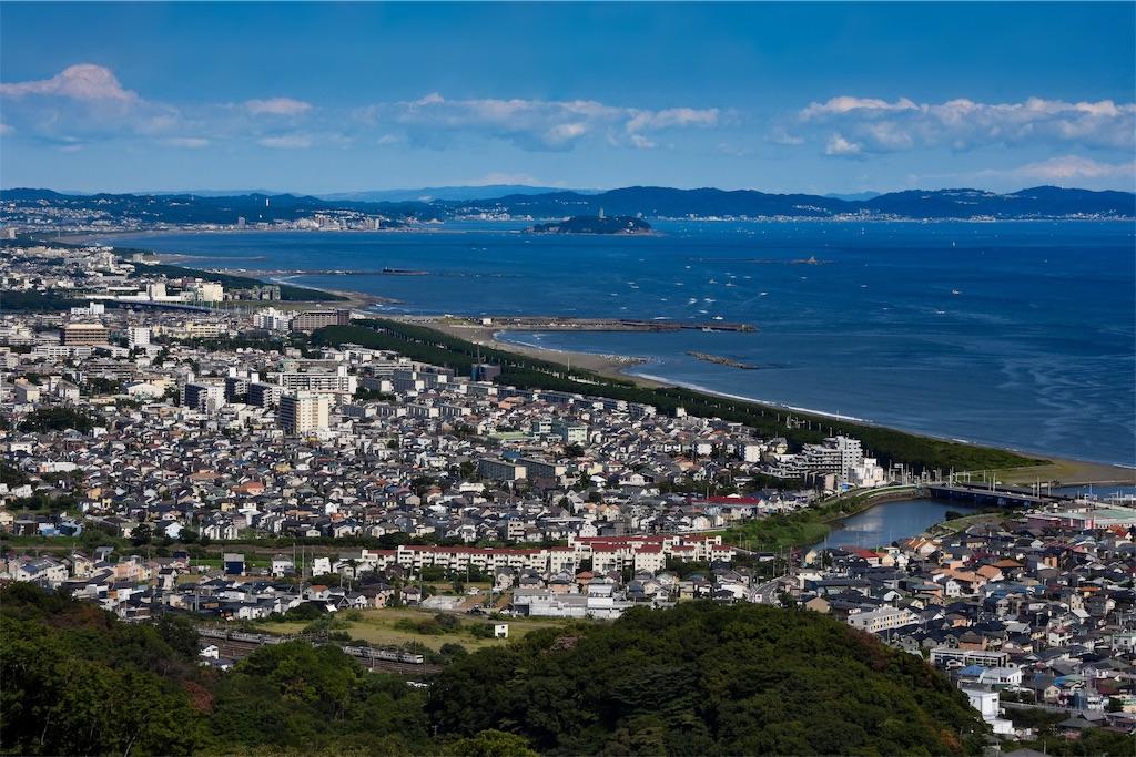 f:id:Nagaoka103:20190915214651j:image