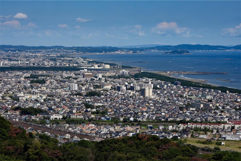 f:id:Nagaoka103:20190915214655j:image