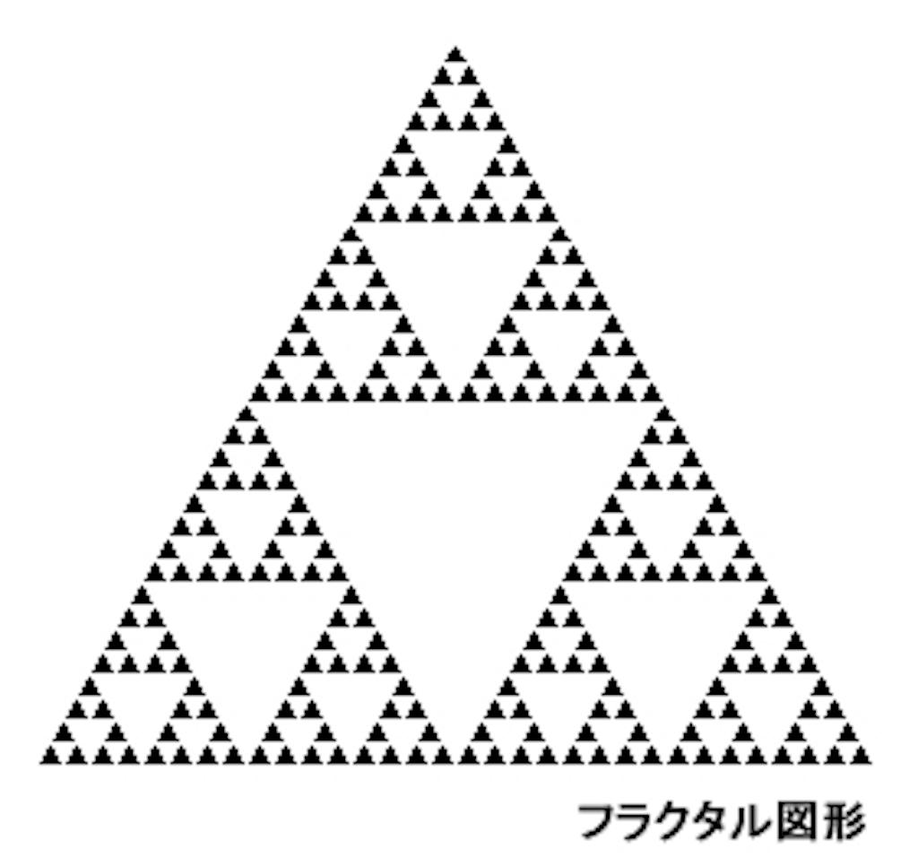 f:id:Nagi1995:20180216034506p:image