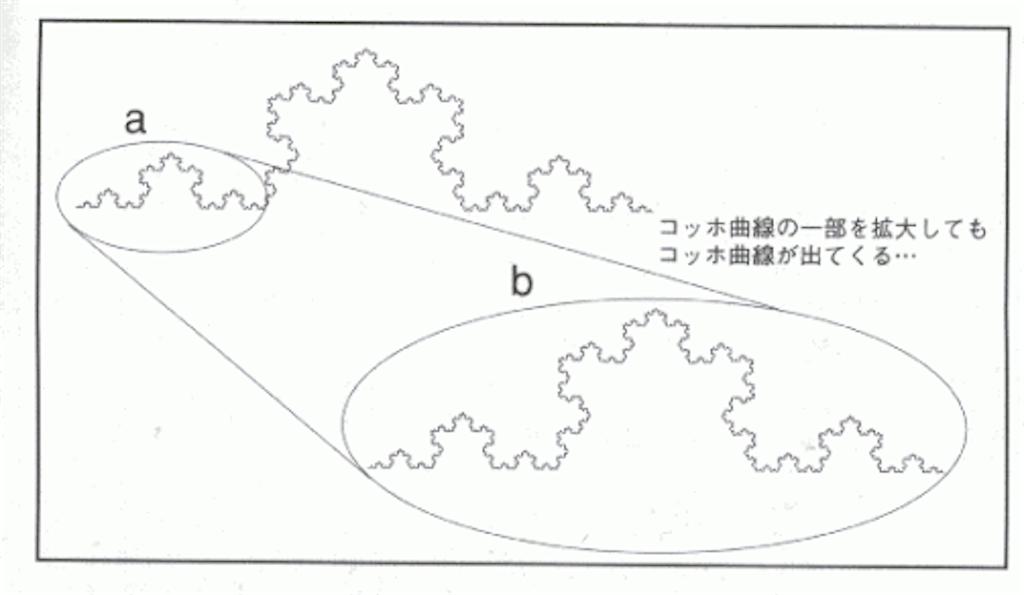 f:id:Nagi1995:20180216035522p:image