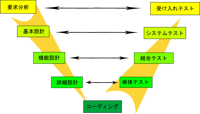 f:id:Nagise:20210429133857p:plain