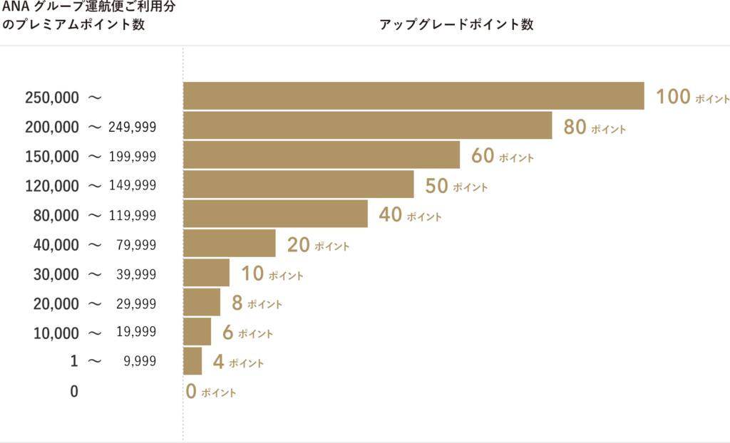 f:id:Nagoya1976:20160726204337p:plain