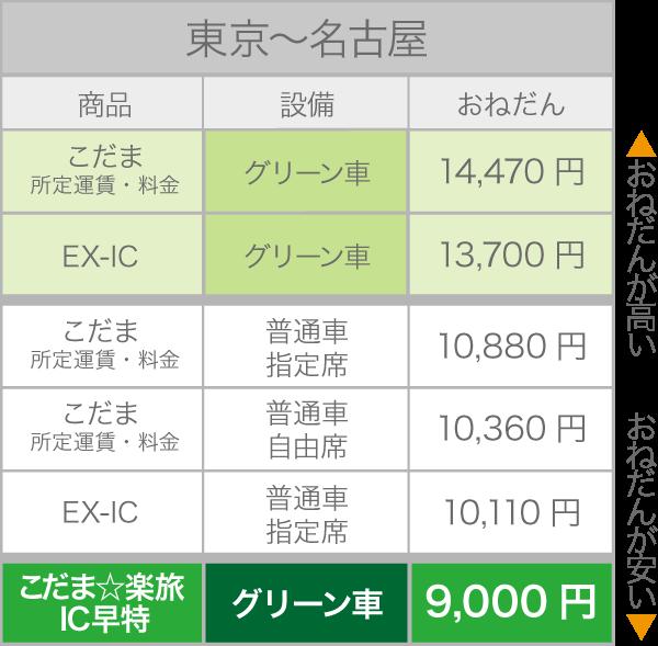 f:id:Nagoya1976:20160814094500p:plain