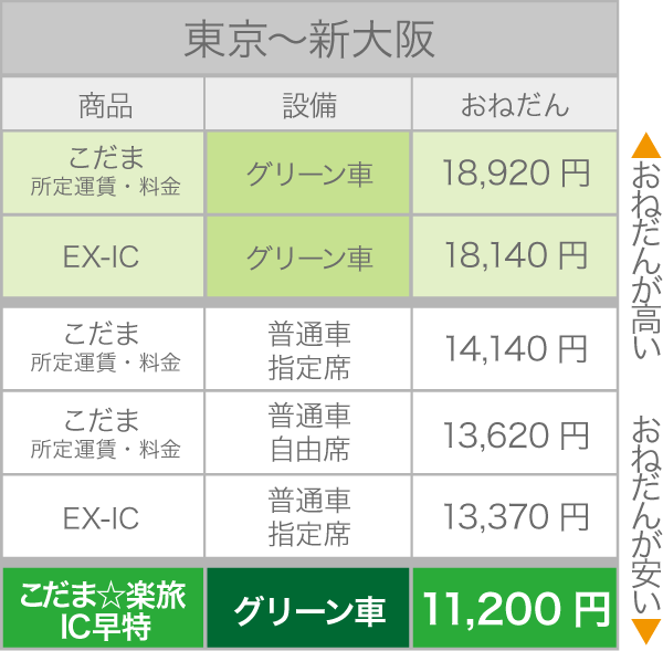f:id:Nagoya1976:20160814094711p:plain