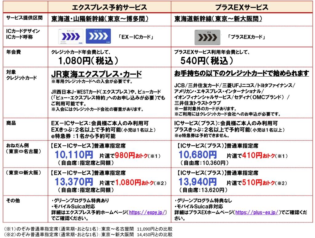 f:id:Nagoya1976:20160814183214j:plain
