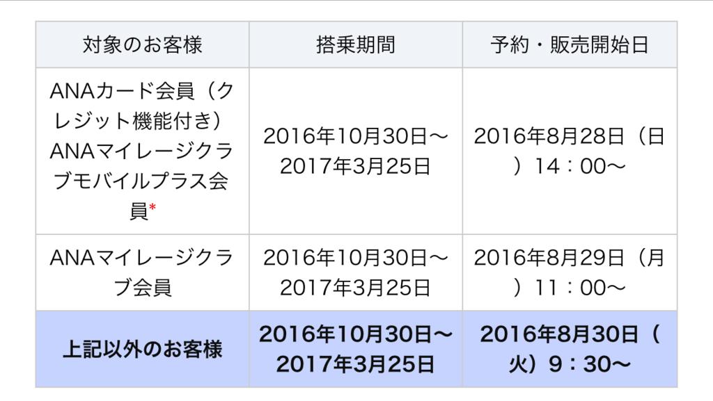 f:id:Nagoya1976:20160828051839p:plain