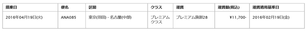 f:id:Nagoya1976:20170204081449j:plain