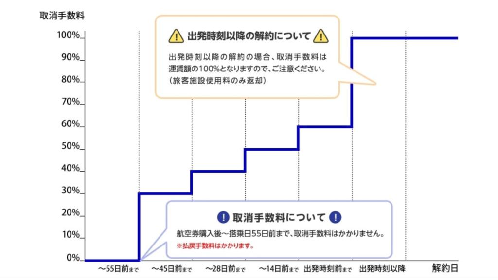 f:id:Nagoya1976:20170204105504p:plain