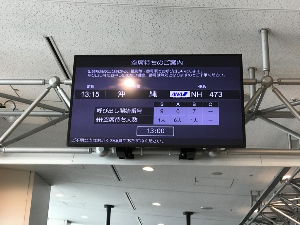 f:id:Nagoya1976:20170320231218j:plain