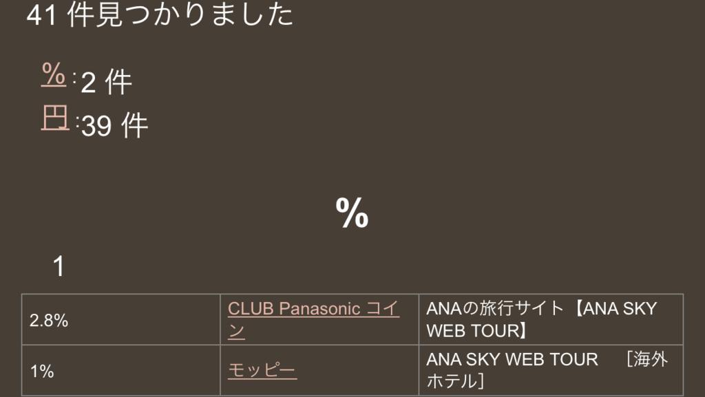 f:id:Nagoya1976:20170425124403p:plain