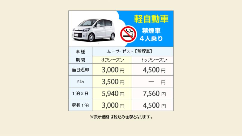 f:id:Nagoya1976:20170505105923p:plain