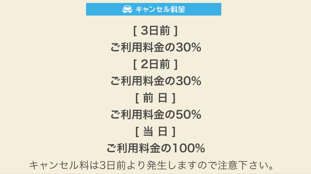 f:id:Nagoya1976:20170505112426p:plain