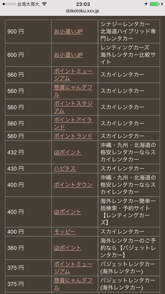 f:id:Nagoya1976:20170505113139p:plain
