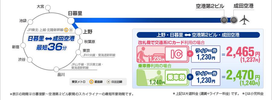 f:id:Nagoya1976:20170730123021j:plain