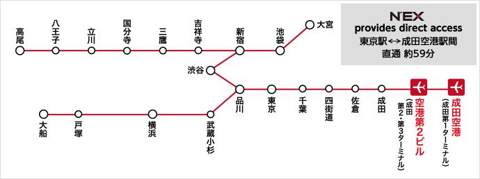 f:id:Nagoya1976:20170805175118p:plain