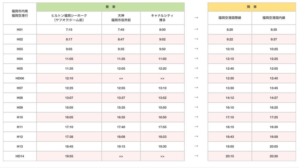 f:id:Nagoya1976:20171206143237p:plain