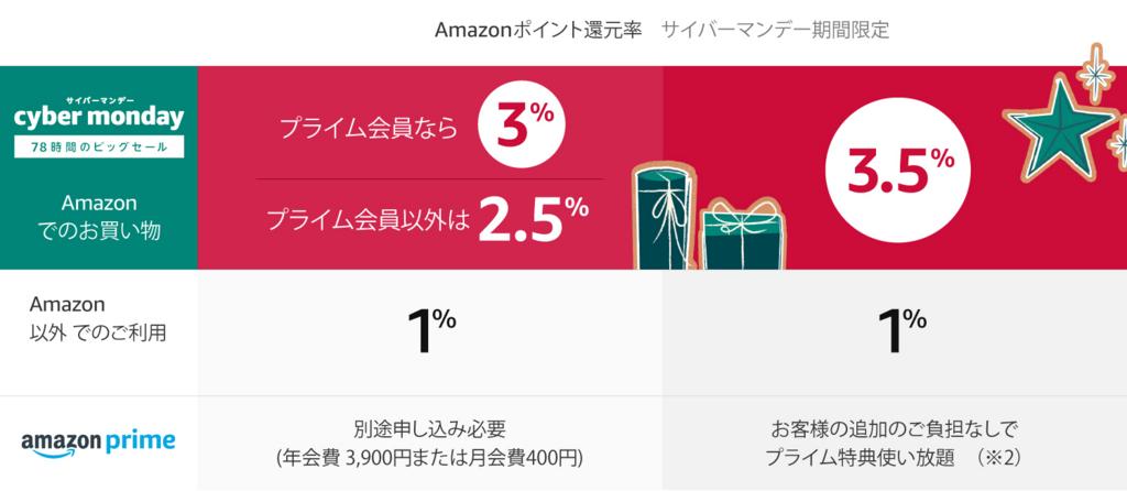 f:id:Nagoya1976:20171208012611j:plain