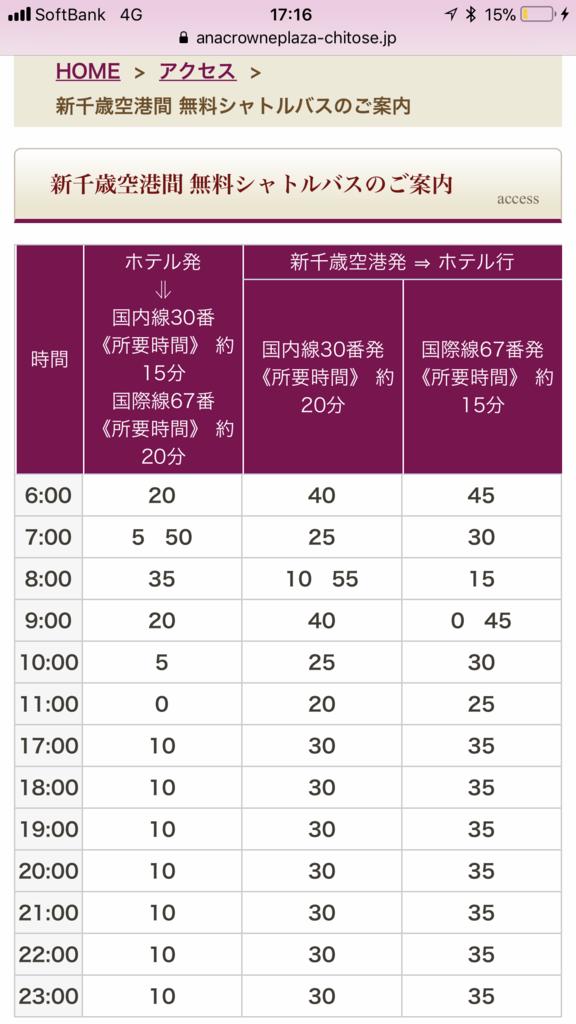 f:id:Nagoya1976:20180106131915p:plain