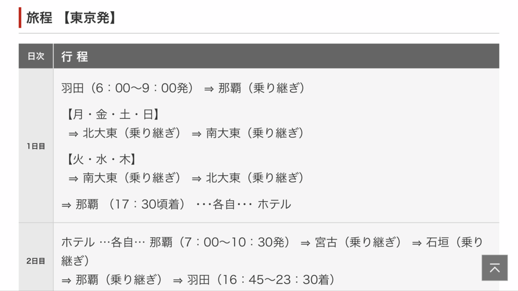 f:id:Nagoya1976:20180120080914p:plain