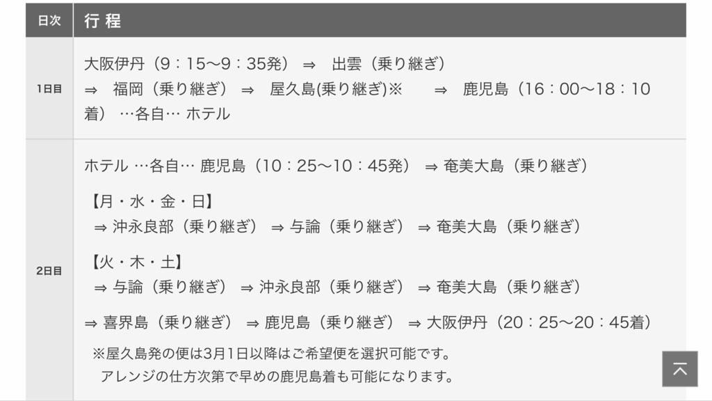 f:id:Nagoya1976:20180120082317p:plain