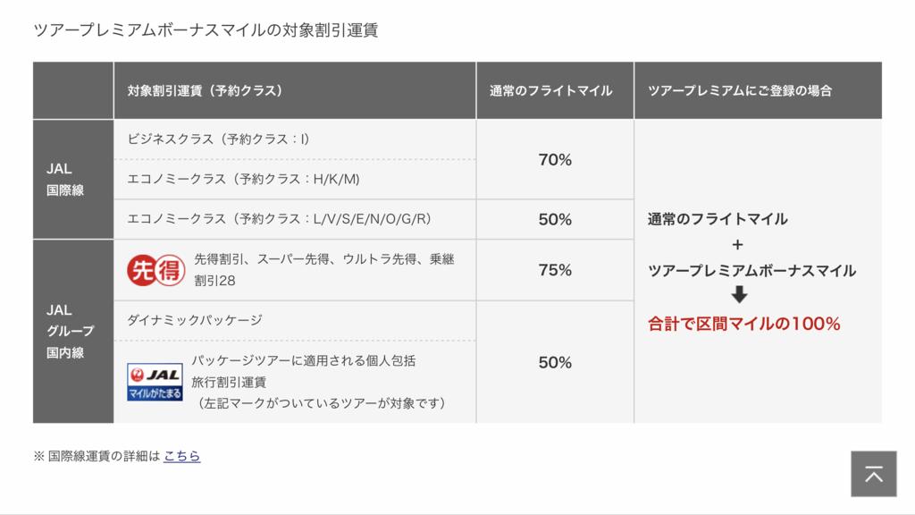 f:id:Nagoya1976:20180129074031p:plain