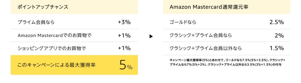 f:id:Nagoya1976:20180225101520j:plain