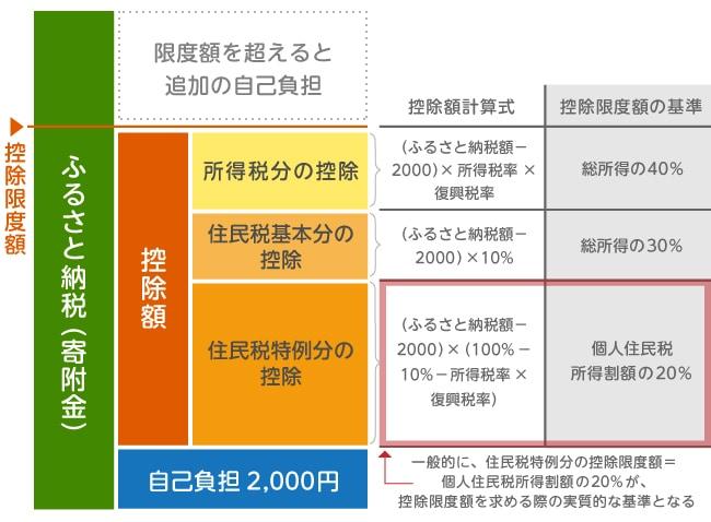 f:id:Nagoya1976:20180305104710j:plain