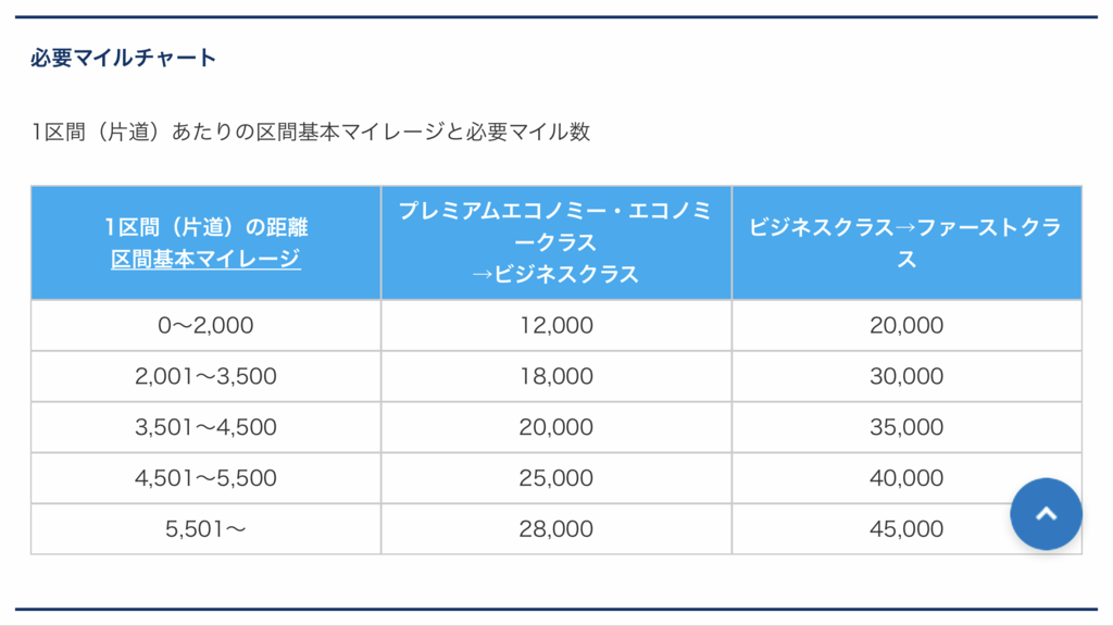 f:id:Nagoya1976:20180315012624p:plain