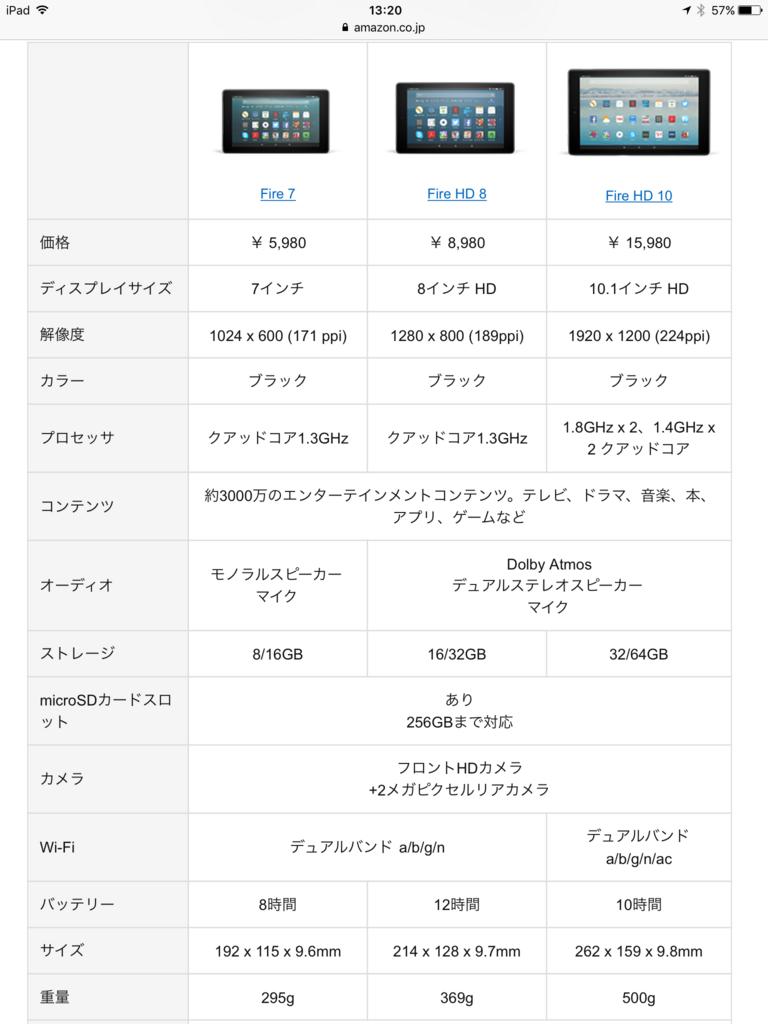 f:id:Nagoya1976:20180505132428p:plain