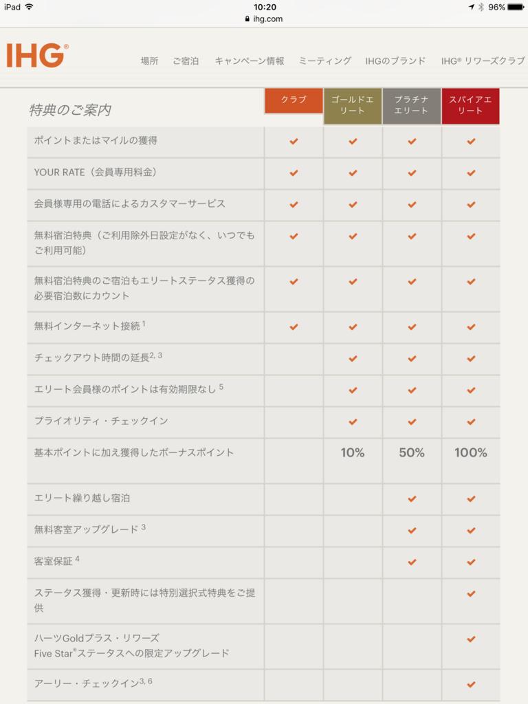 f:id:Nagoya1976:20180512105805p:plain