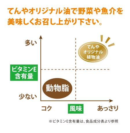 f:id:Nagoya1976:20181220111548p:plain