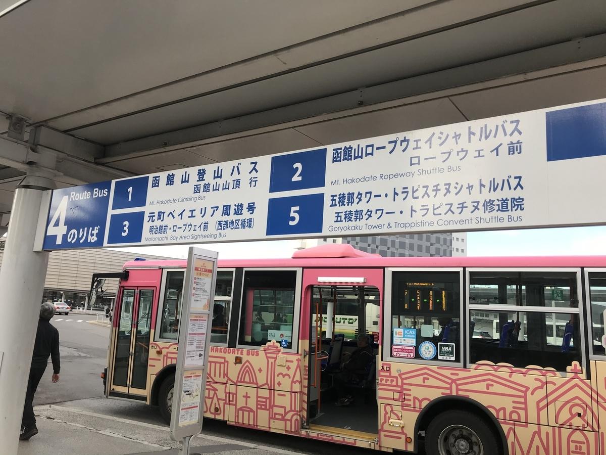 f:id:Nagoya1976:20191126203259j:plain
