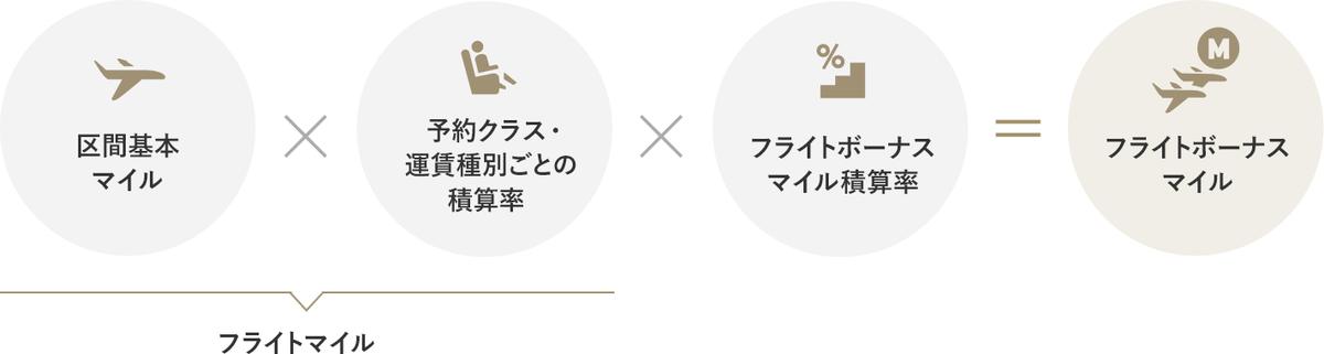f:id:Nagoya1976:20191203154725p:plain