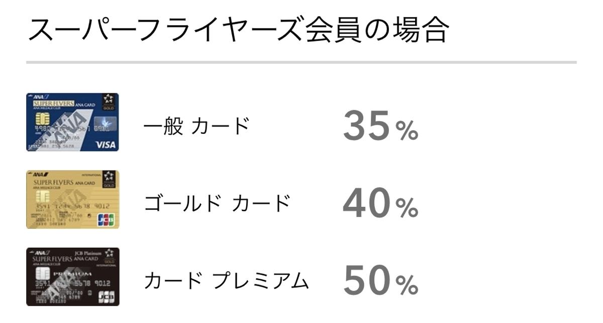 f:id:Nagoya1976:20191203211810j:plain