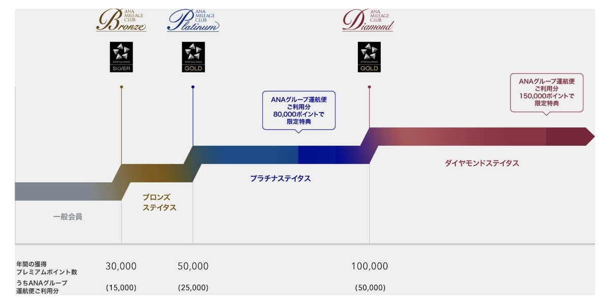 f:id:Nagoya1976:20191204114819j:plain