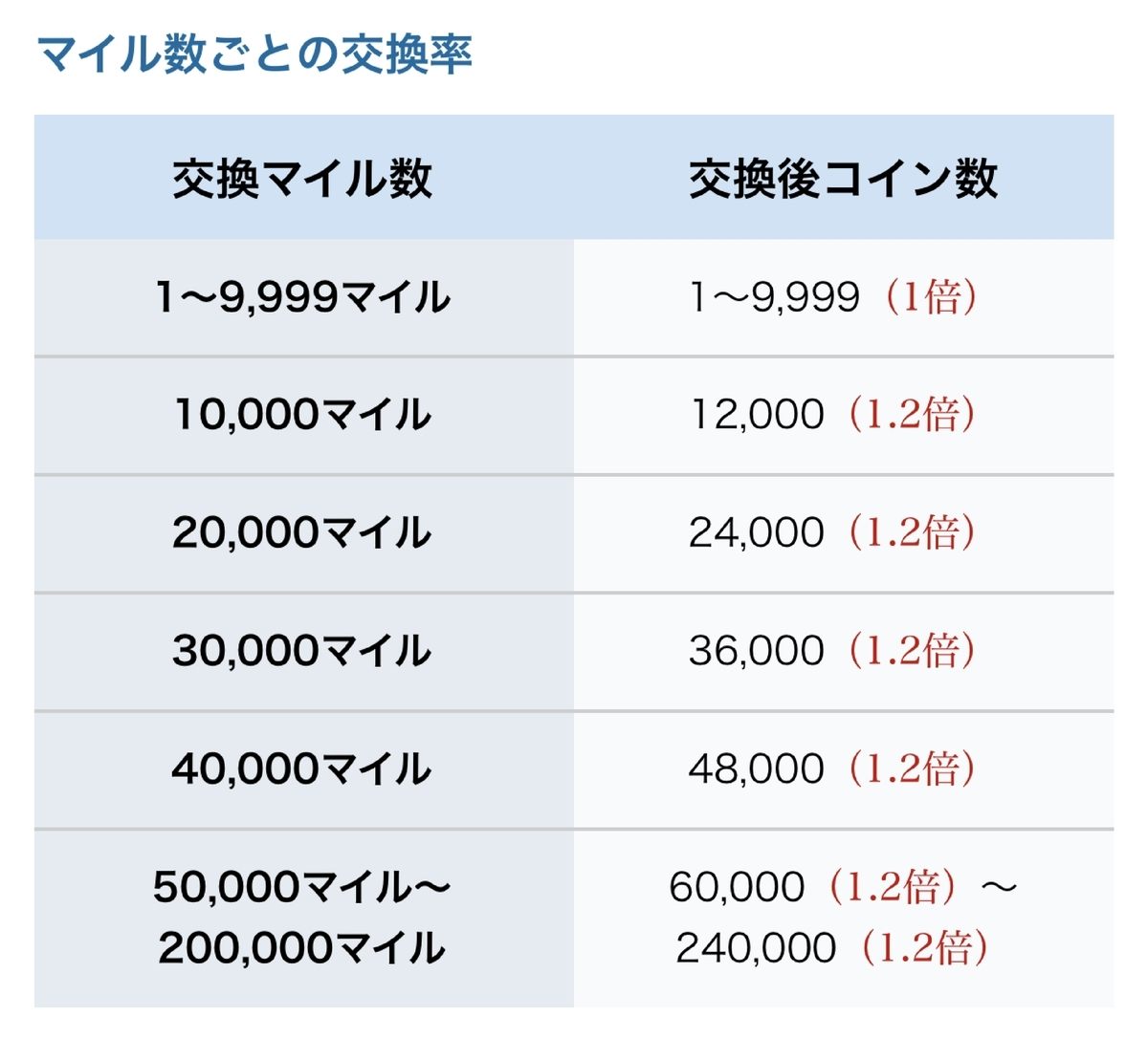 f:id:Nagoya1976:20191205135750j:plain