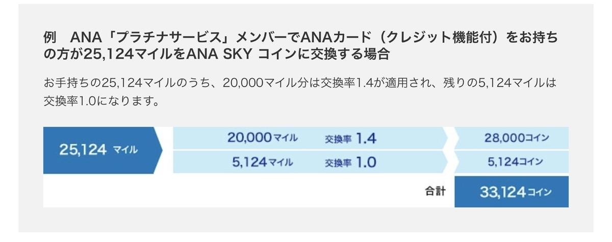 f:id:Nagoya1976:20191205141440j:plain