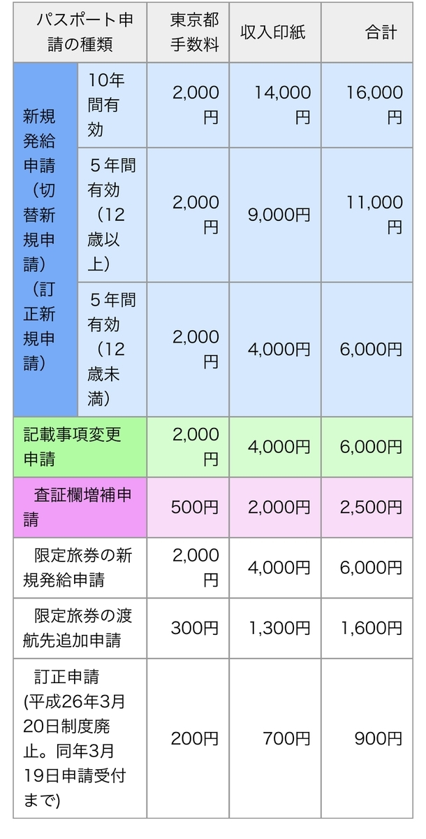 f:id:Nagoya1976:20191214114228j:plain