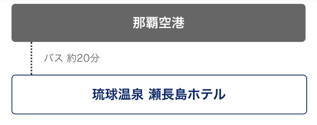 f:id:Nagoya1976:20200131114655p:plain