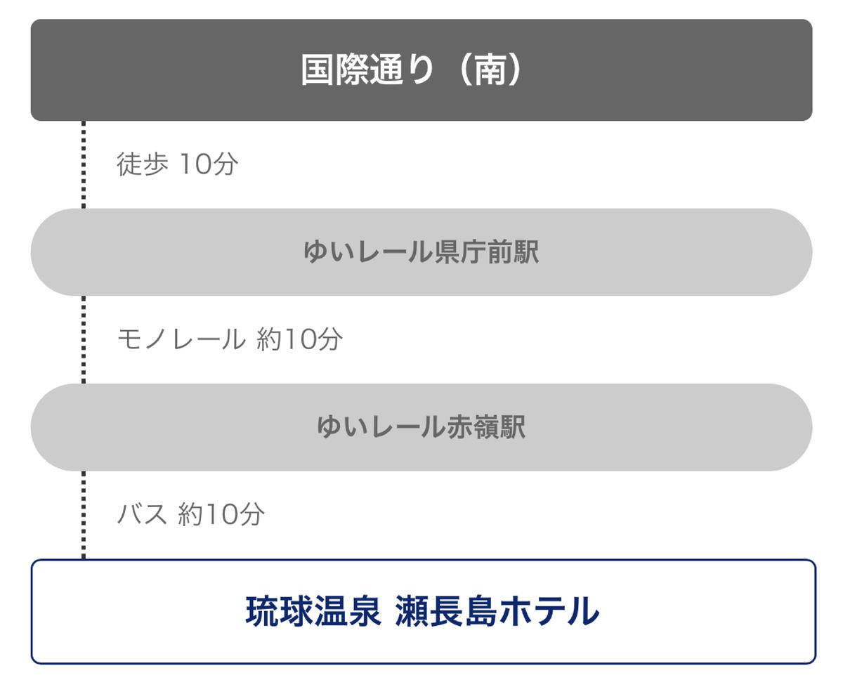 f:id:Nagoya1976:20200131115435p:plain