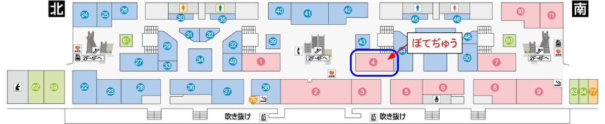 f:id:Nagoya1976:20200209223155p:plain
