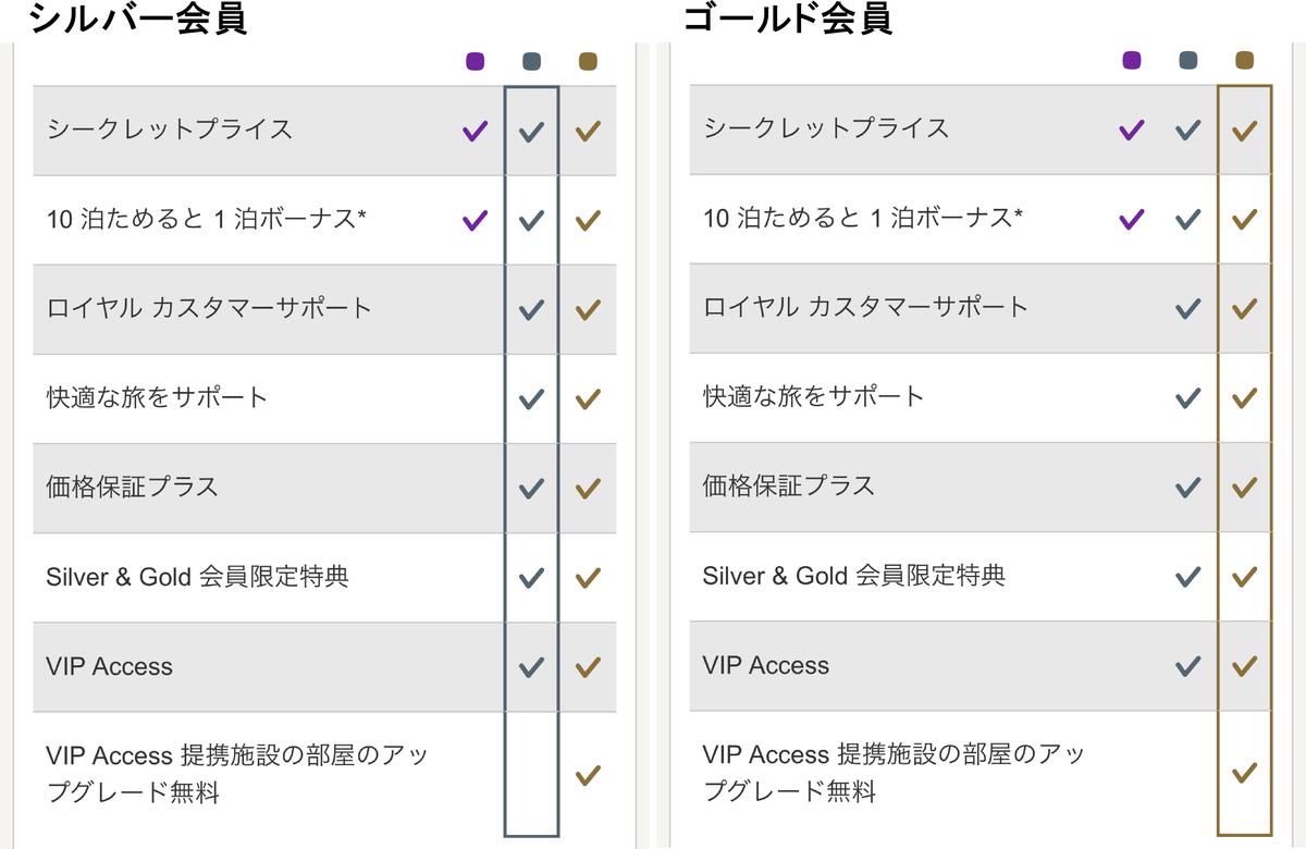 f:id:Nagoya1976:20200223172926p:plain